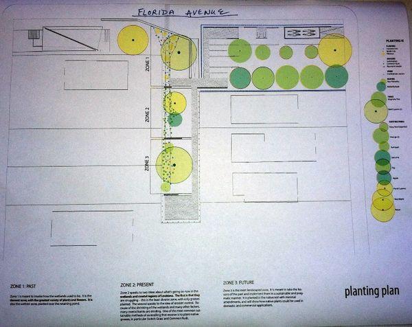 Planting Plan Wetland Ed Center